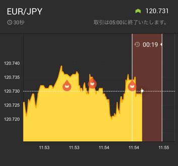 2020年1月3日11時54分EUR/JPYターボ30秒LOW取引き