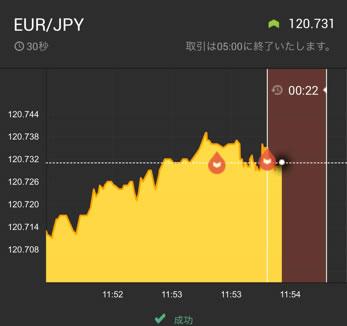 2020年1月3日11時53分EUR/JPYターボ30秒LOW取引き